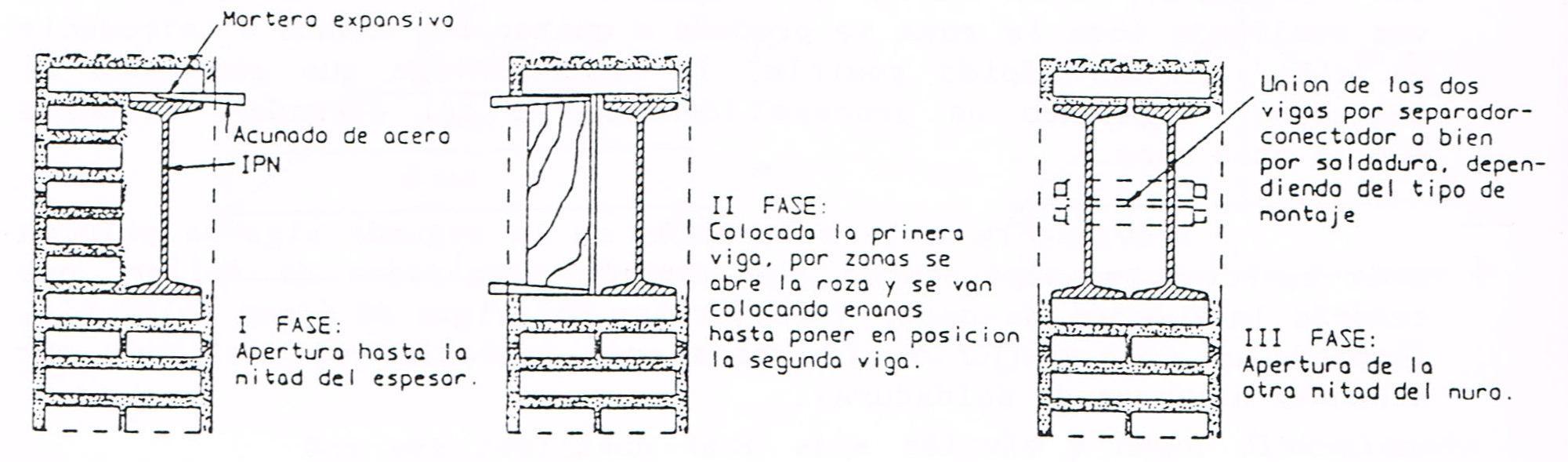 Blog de jes s troyano apertura de huecos en muros de for Pared de 15 ladrillo comun